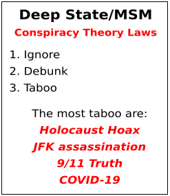 jews israel covid-19 hoax martial law china communist revolution