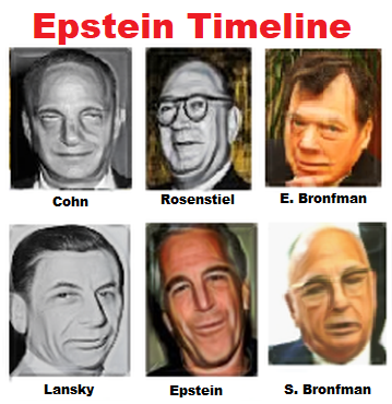 epstein, clinton, rosenstiel, bronfman, cohn, clinton, sexual blackmail, israel, mossad, hoover, jfk, child trafficking, pedophilia